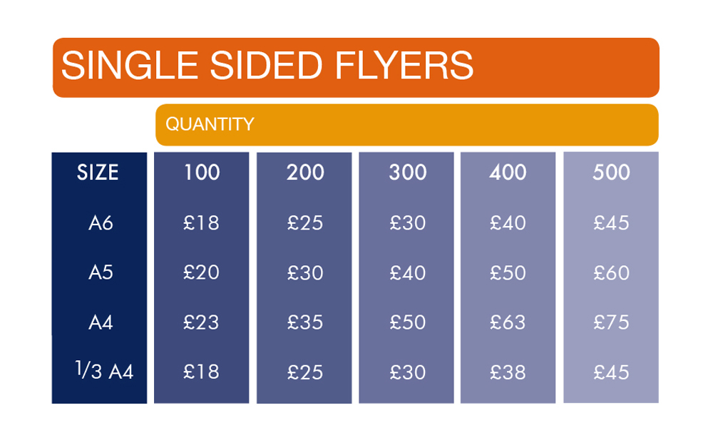 York Print Company Single sided digital flyer prices
