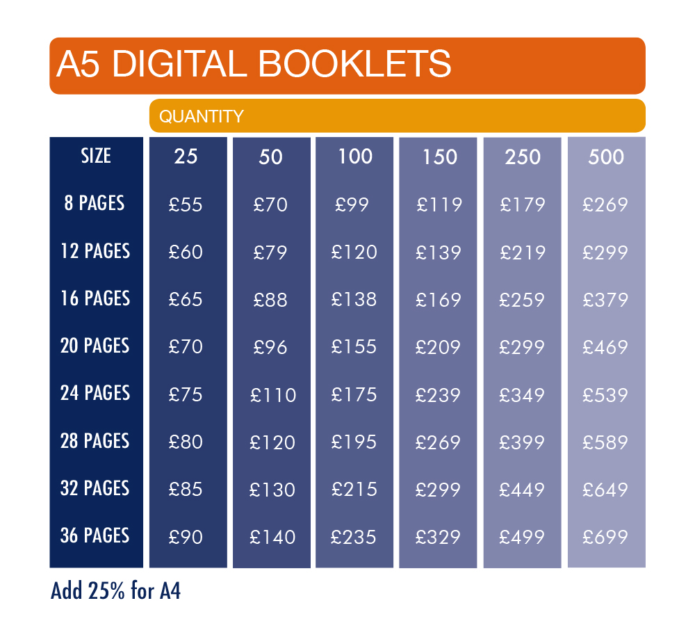 Booklet printing prices