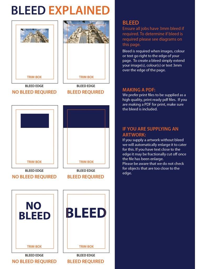 Full bleed explained